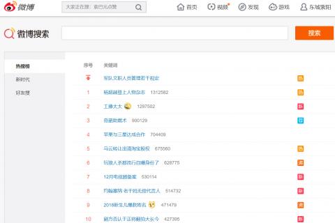 恭喜杨超越登顶微博热搜榜【杨超越登上人物杂志】