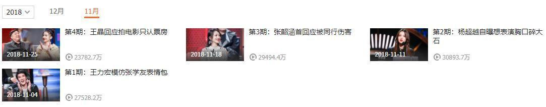 《吐槽大会》第3季收官,杨超越暂获三季最强流量