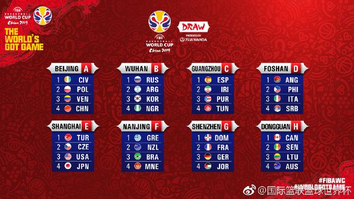 """杨超越""""锦鲤""""加持 男篮世界杯中国队抽得好签"""